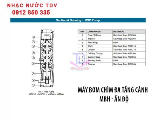 Máy bơm chìm MBH công suất 2HP, 3HP, 5HP, 7.5HP, 10HP, 15HP 10