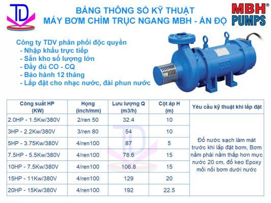 Báo giá máy bơm chìm đài phun nước - máy bơm nhạc nước 1